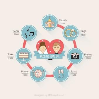 Infografía redonda de boda