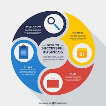 Infografía redonda de negocios
