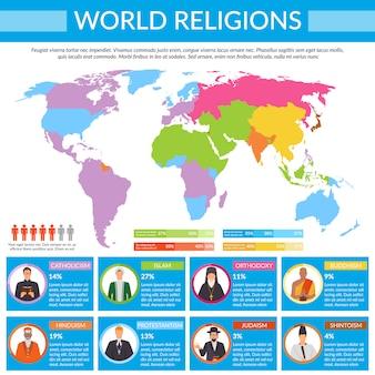 Infografía de religiones del mundo