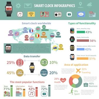 Infografía de reloj inteligente