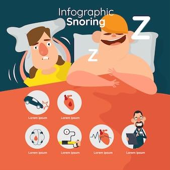 Infografía roncando