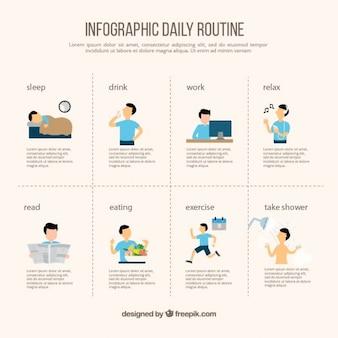 Infografía de rutina diaria