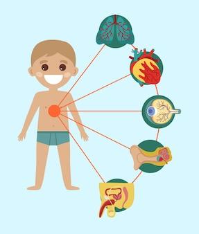 Infografía de salud infantil con anatomía del cuerpo humano