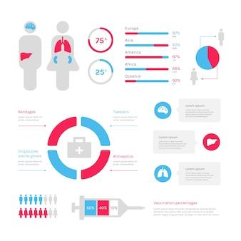 Infografía de salud médica