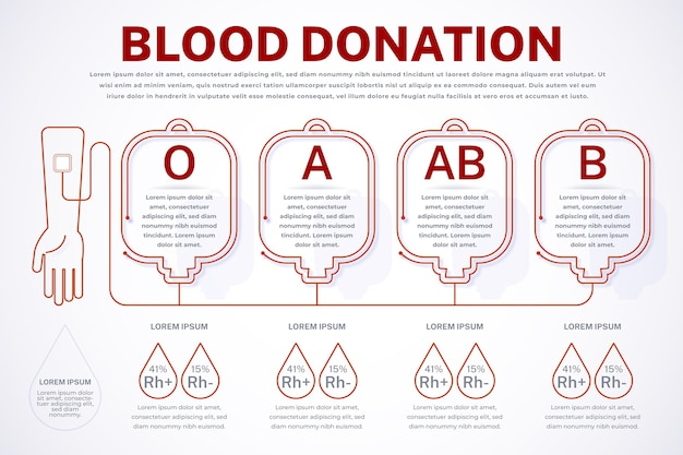 Infografía de sangre lineal