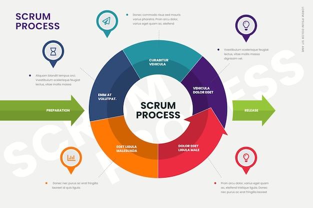 Infografía de scrum
