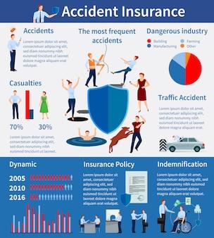 Infografía de seguro de accidentes con pólizas de escudo, negociaciones de lesiones.