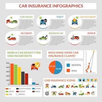 Infografía de seguro de coche