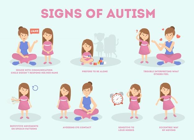 Infografía de signos de autismo para padres. trastorno de salud mental en el niño. comportamiento extraño como movimiento repetitivo. ilustración
