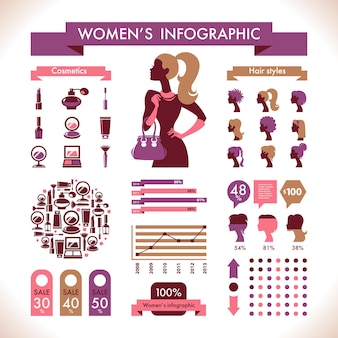 Infografía y símbolos de mujeres hermosas
