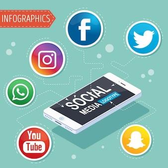 Infografía con símbolos de redes sociales