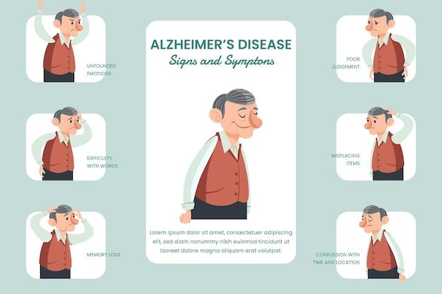 Infografía de síntomas de alzheimer dibujados a mano