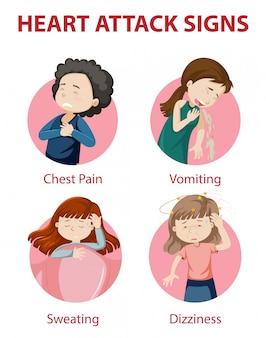 Infografía de síntomas de ataque al corazón o señales de advertencia