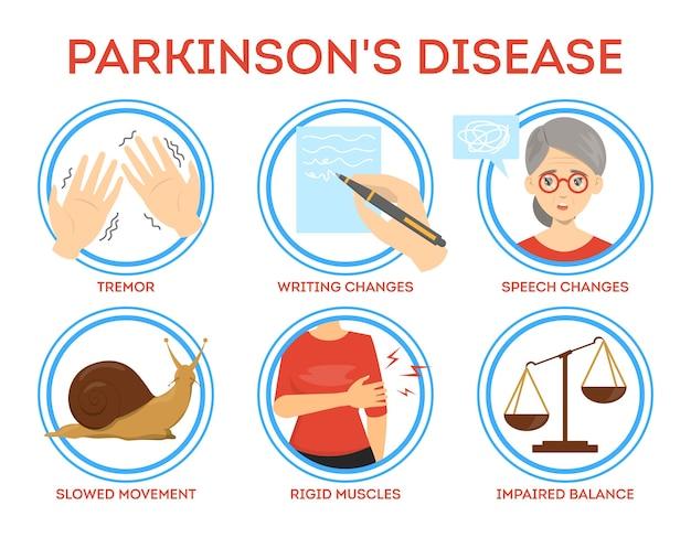 Infografía de síntomas de la enfermedad de parkinson. idea de demencia y enfermedad neurológica. temblor y pérdida de memoria. ilustración en estilo de dibujos animados