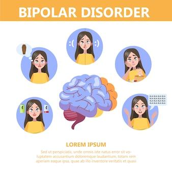 Infografía de síntomas de trastorno bipolar de enfermedad de salud mental.