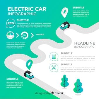 Infografía sobre coches eléctricos