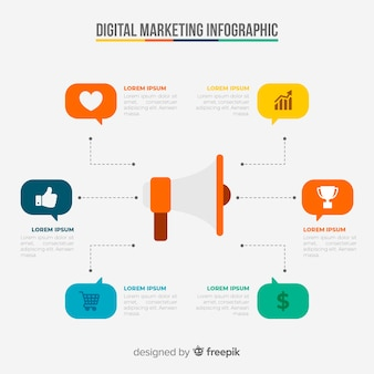 Infografía sobre marketing digital