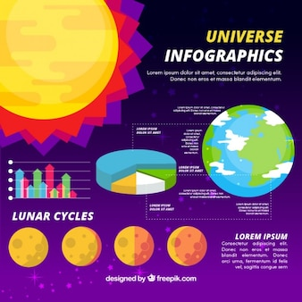 Infografía sobre el universo