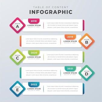 Infografía de tabla de contenido degradada