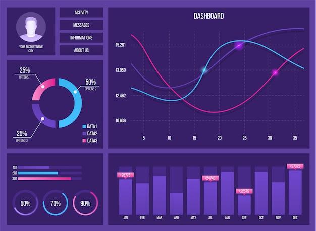Infografía tablero de instrumentos plantilla del mercado de valores de interfaz de usuario, gráfico de ux