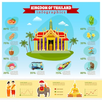Infografía de tailandia con gráficos