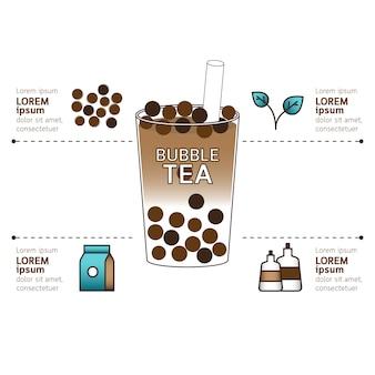 Infografía de té con leche de burbujas con ingrediente sobre fondo blanco.