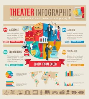 Infografía de teatro con símbolos y gráficos de drama play