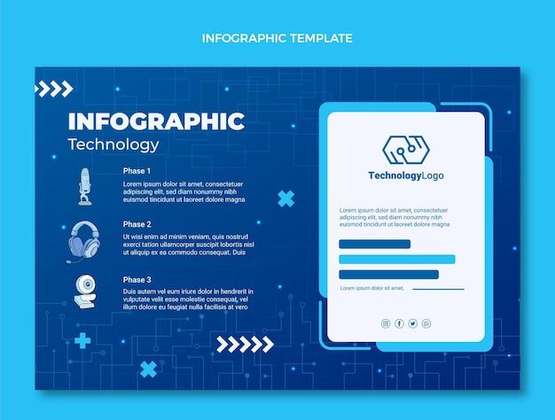 Infografía de tecnología mínima plana.
