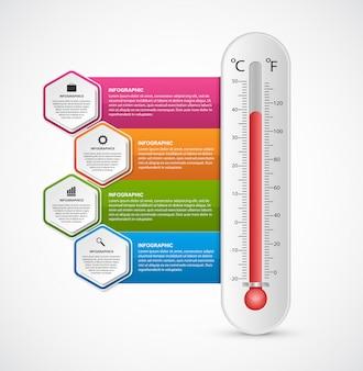 Infografía con un termómetro.