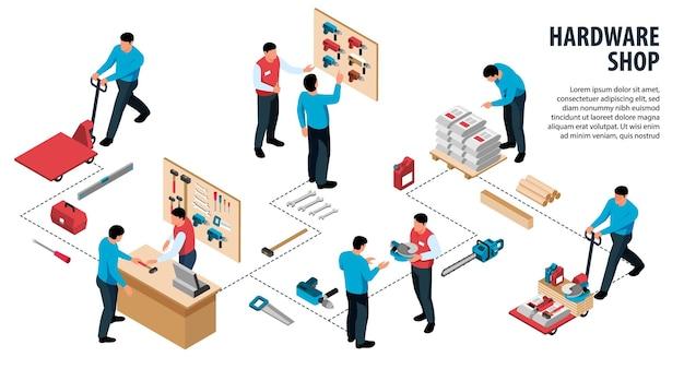 Infografía de tienda de hardware con clientes cajero herramientas de construcción de mostrador de caja isométrica 3d