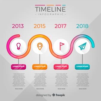 Infografía de timeline en diseño plano