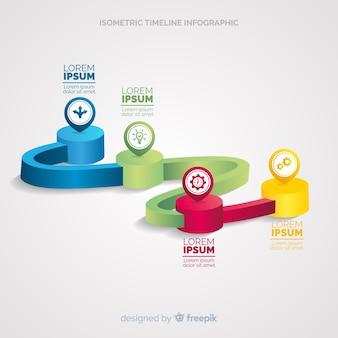 Infografía con timeline isométrico