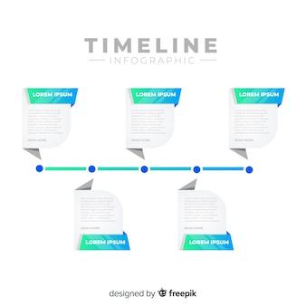 Infografía con timeline