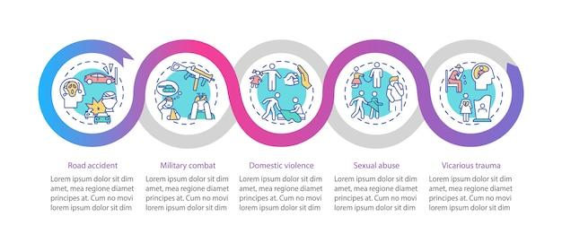Infografía de trastorno de estrés postraumático