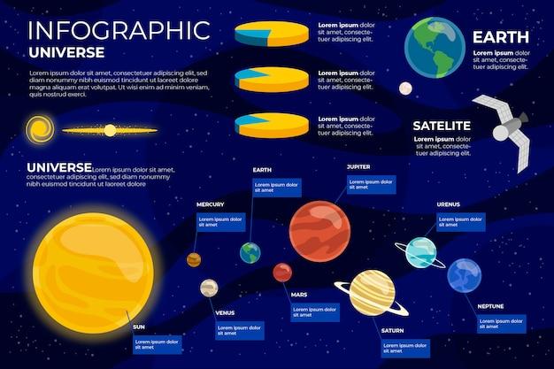 Infografía de universo plano con ilustraciones de planetas