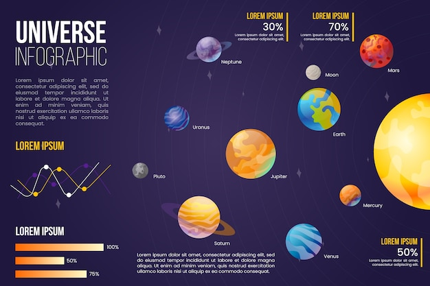 Infografía de universo plano con planetas ilustrados