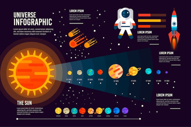 Infografía de universo plano
