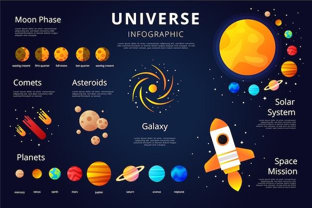 Infografía del universo de la plantilla del sistema solar
