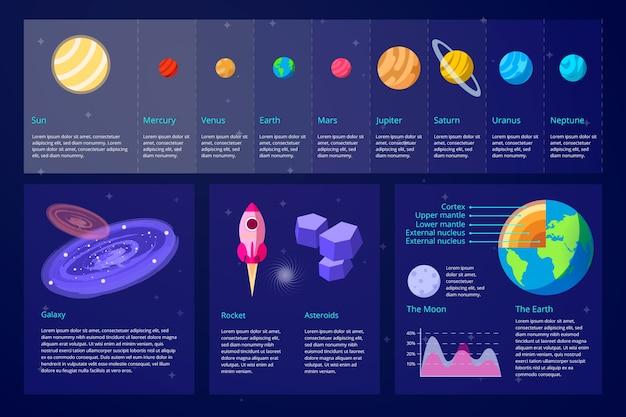 Infografía del universo con sistema solar