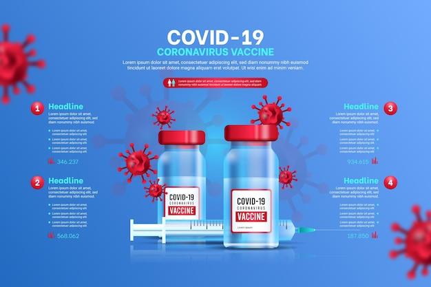 Infografía de vacuna contra el coronavirus