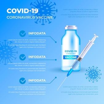 Infografía de vacuna de coronavirus de estilo realista