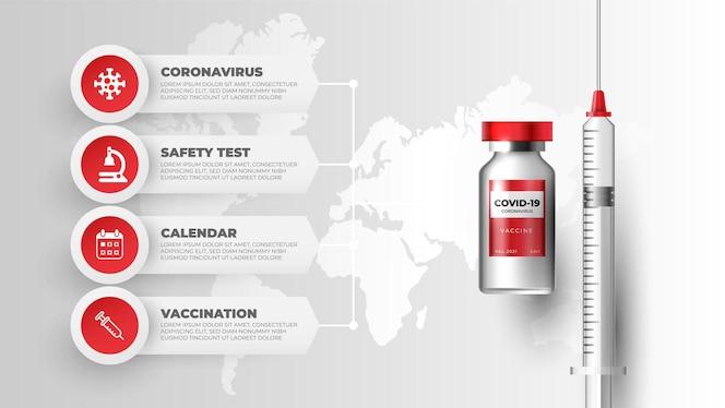 Infografía de vacunación de coronavirus con jeringa.