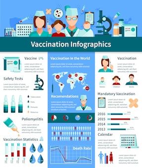 Infografía de vacunación con información sobre pruebas de seguridad, gráficos de vacunas obligatorias.
