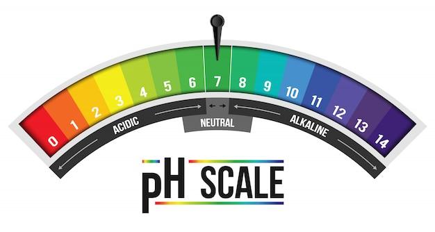 Infografía de valor de escala de ph, elemento de papel tornasol.