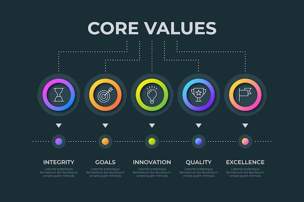 Infografía de valores fundamentales de degradado