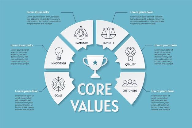 Infografía de valores fundamentales de estilo de papel