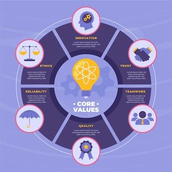Infografía de valores fundamentales planos dibujados a mano