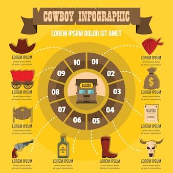Infografía vaquero, estilo plano.