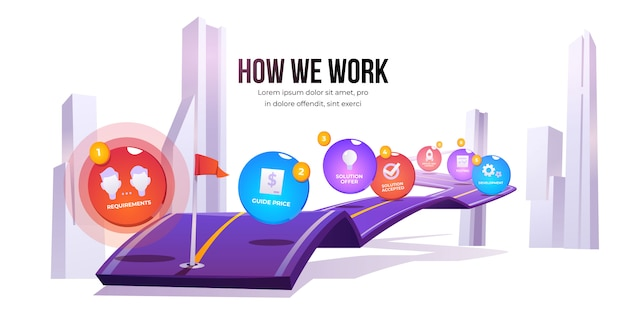 Infografía vectorial de etapas del proceso de trabajo.