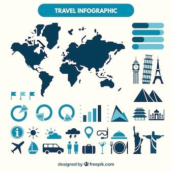 Infografía de viajar